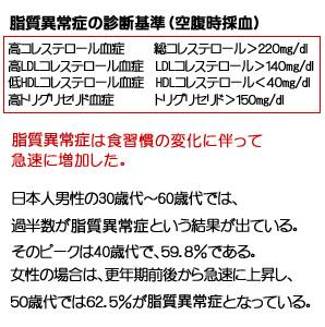 脂質異常症の診断基準(空腹時採血)